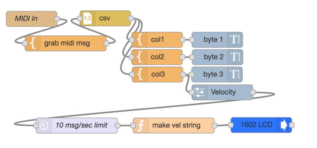 node-red midi example