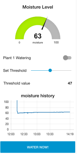 node-red flow for automated plant watering system – Infusion Systems
