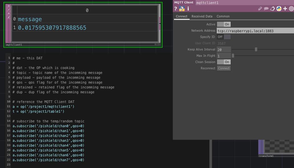 PiShield->TouchDesigner via MQTT – Infusion Systems